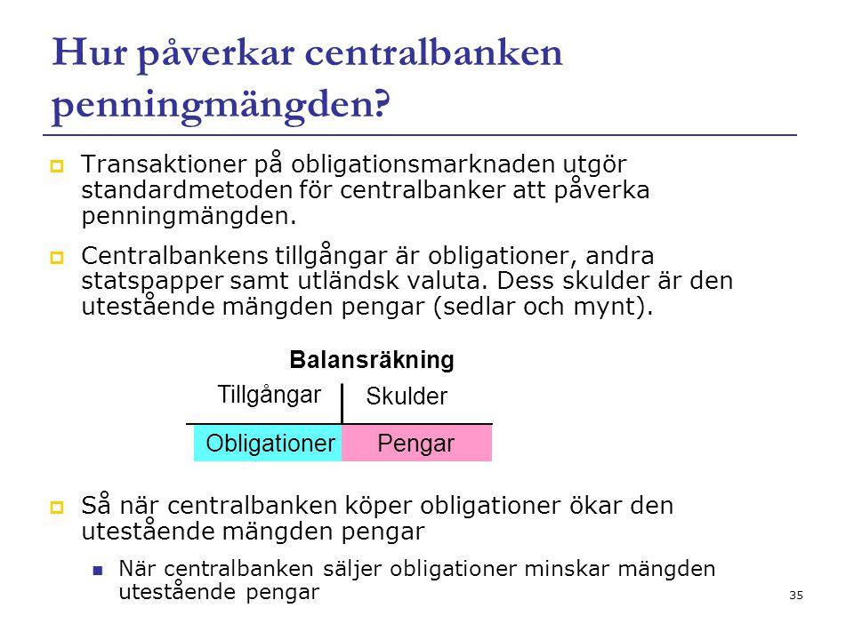 Hur påverkar centralbanken penningmängden
