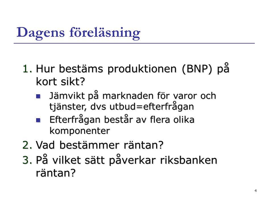 Dagens föreläsning Hur bestäms produktionen (BNP) på kort sikt