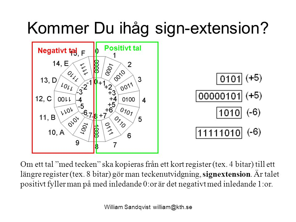 Kommer Du ihåg sign-extension