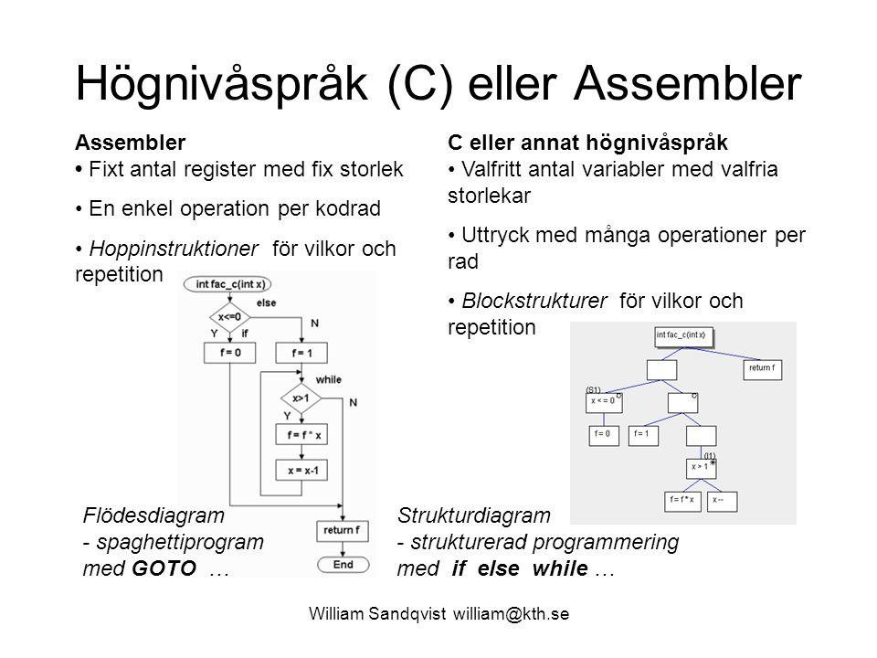 Högnivåspråk (C) eller Assembler