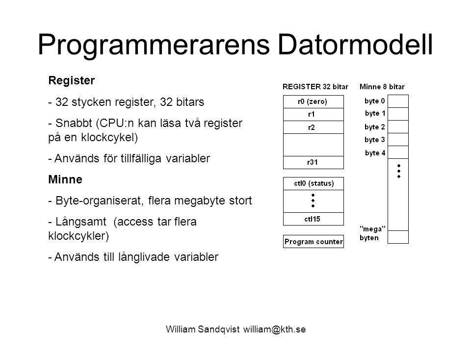 Programmerarens Datormodell