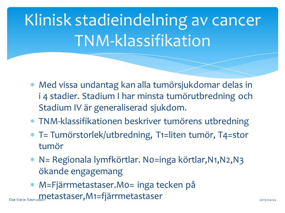 Klinisk stadieindelning av cancer TNM-klassifikation