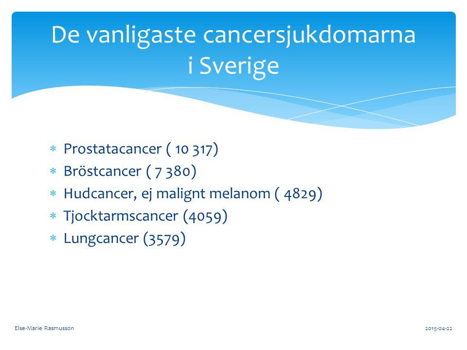 De vanligaste cancersjukdomarna i Sverige