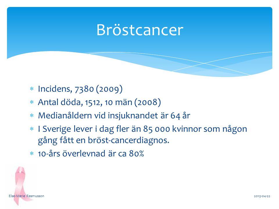 Bröstcancer Incidens, 7380 (2009) Antal döda, 1512, 10 män (2008)