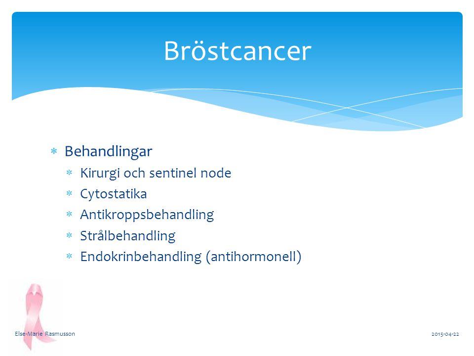 Bröstcancer Behandlingar Kirurgi och sentinel node Cytostatika