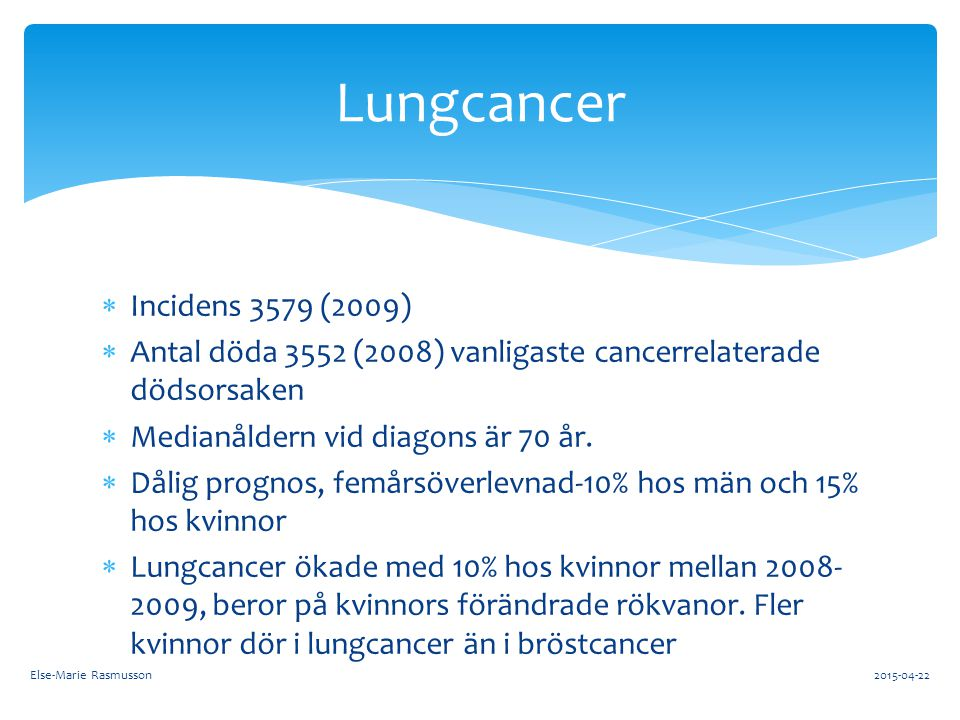 Lungcancer Incidens 3579 (2009)