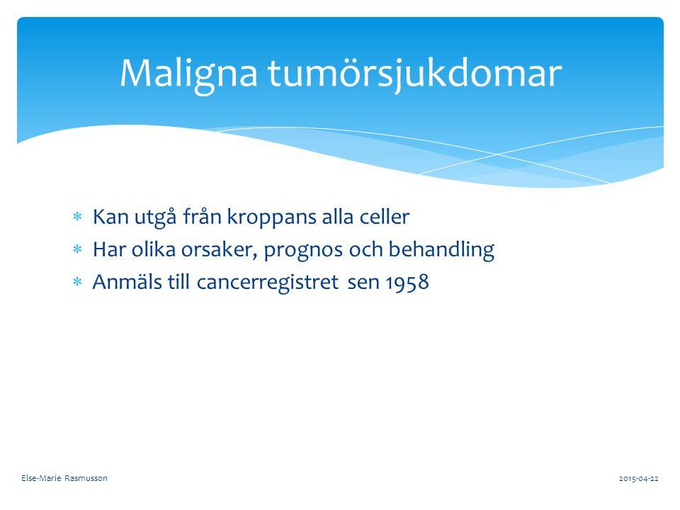 Maligna tumörsjukdomar