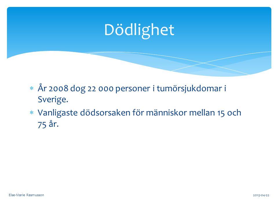 Dödlighet År 2008 dog 22 000 personer i tumörsjukdomar i Sverige.