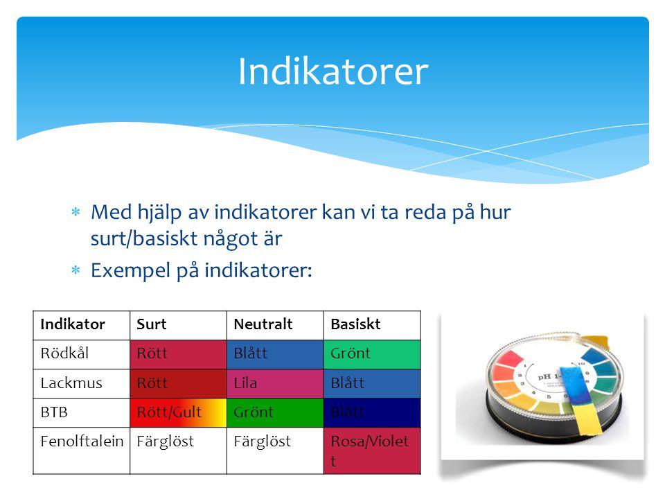 Indikatorer Med hjälp av indikatorer kan vi ta reda på hur surt/basiskt något är. Exempel på indikatorer: