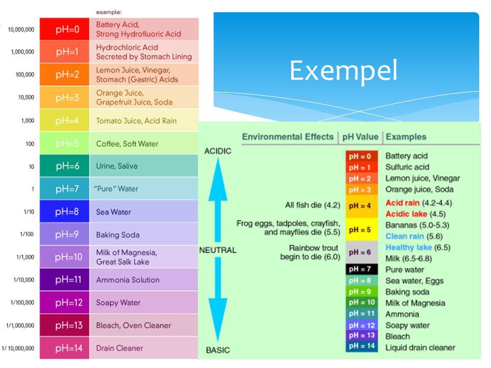 Exempel text Finns också i kemiboken sida. 106