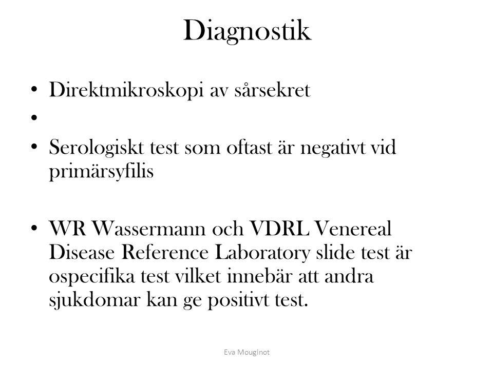 Diagnostik Direktmikroskopi av sårsekret