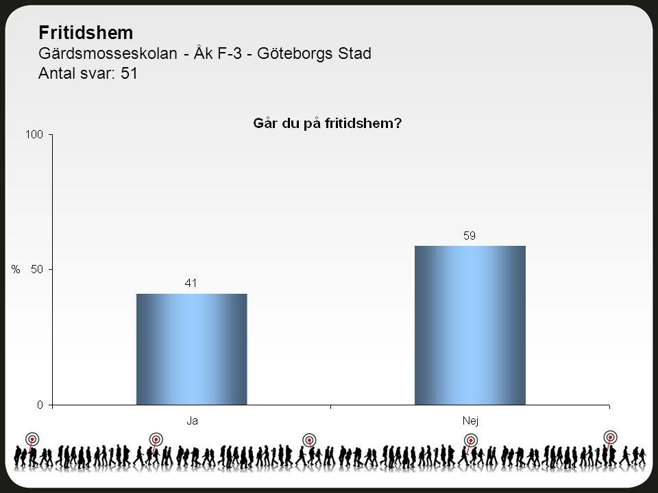 Fritidshem Gärdsmosseskolan - Åk F-3 - Göteborgs Stad Antal svar: 51