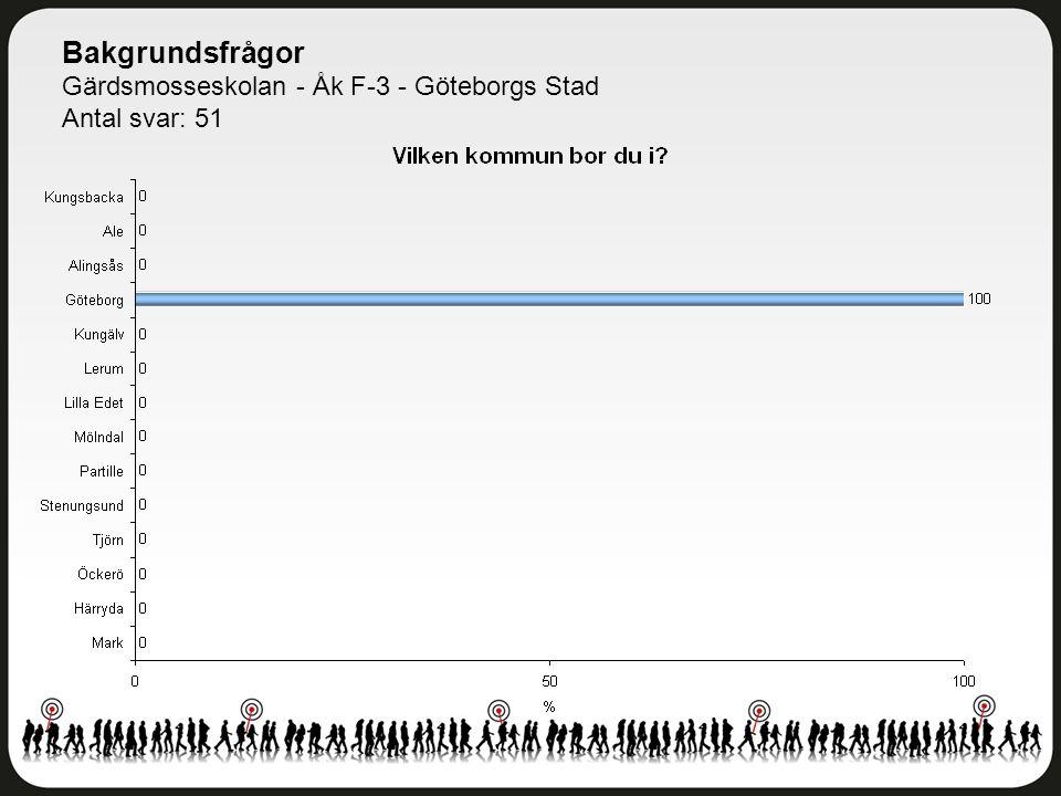 Bakgrundsfrågor Gärdsmosseskolan - Åk F-3 - Göteborgs Stad