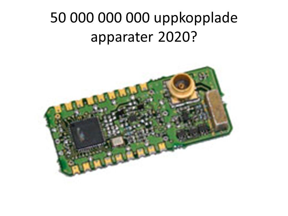 50 000 000 000 uppkopplade apparater 2020