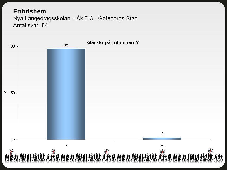 Fritidshem Nya Långedragsskolan - Åk F-3 - Göteborgs Stad