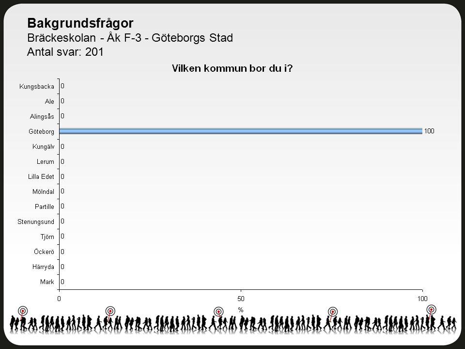 Bakgrundsfrågor Bräckeskolan - Åk F-3 - Göteborgs Stad Antal svar: 201
