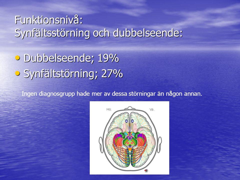 Funktionsnivå: Synfältsstörning och dubbelseende: