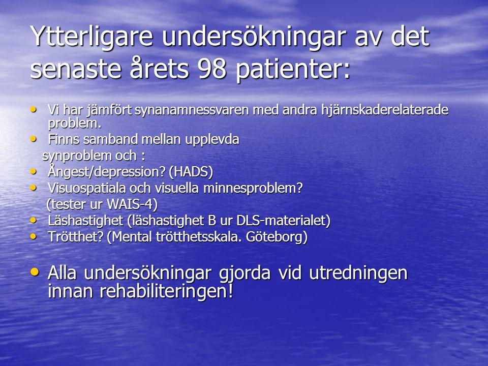 Ytterligare undersökningar av det senaste årets 98 patienter: