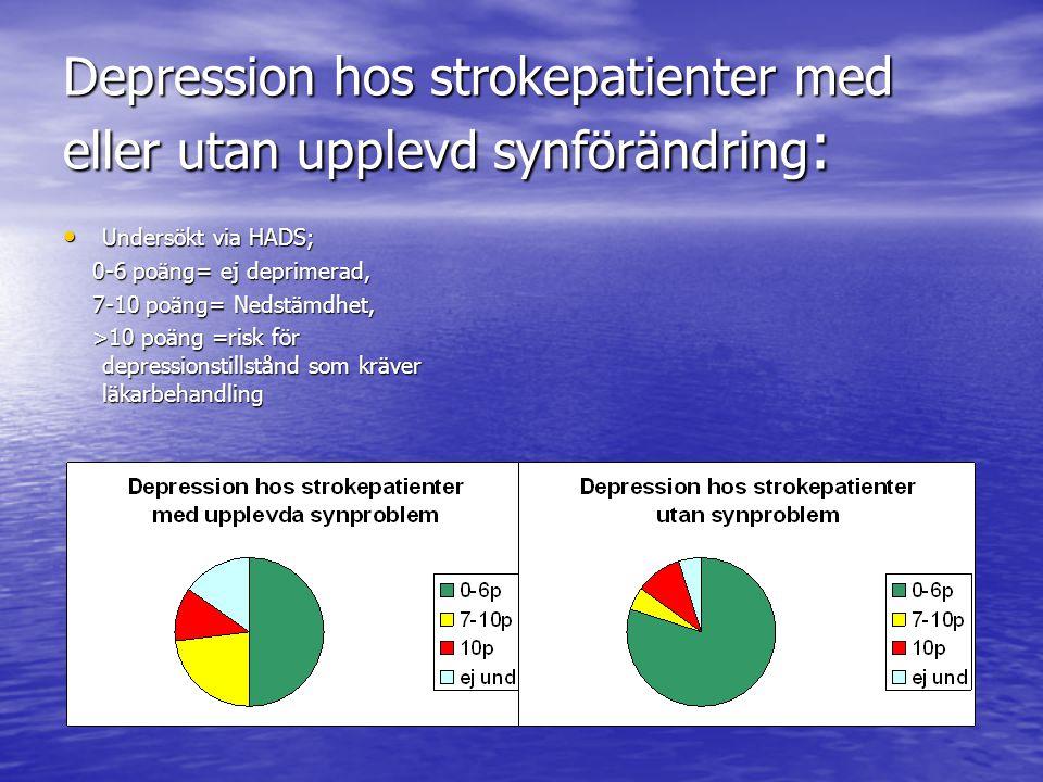 Depression hos strokepatienter med eller utan upplevd synförändring: