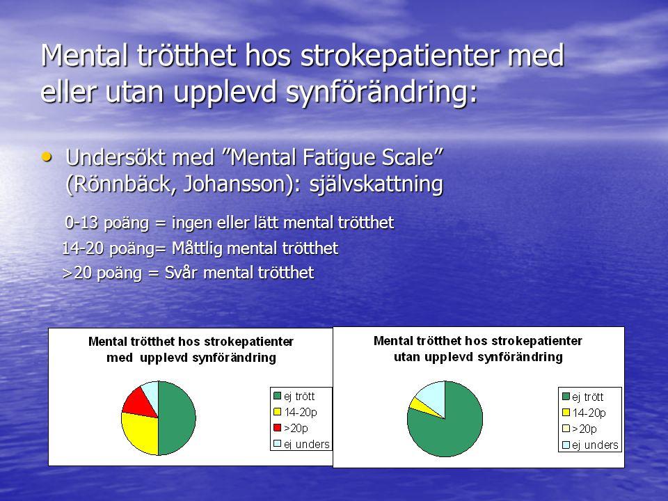 Mental trötthet hos strokepatienter med eller utan upplevd synförändring: