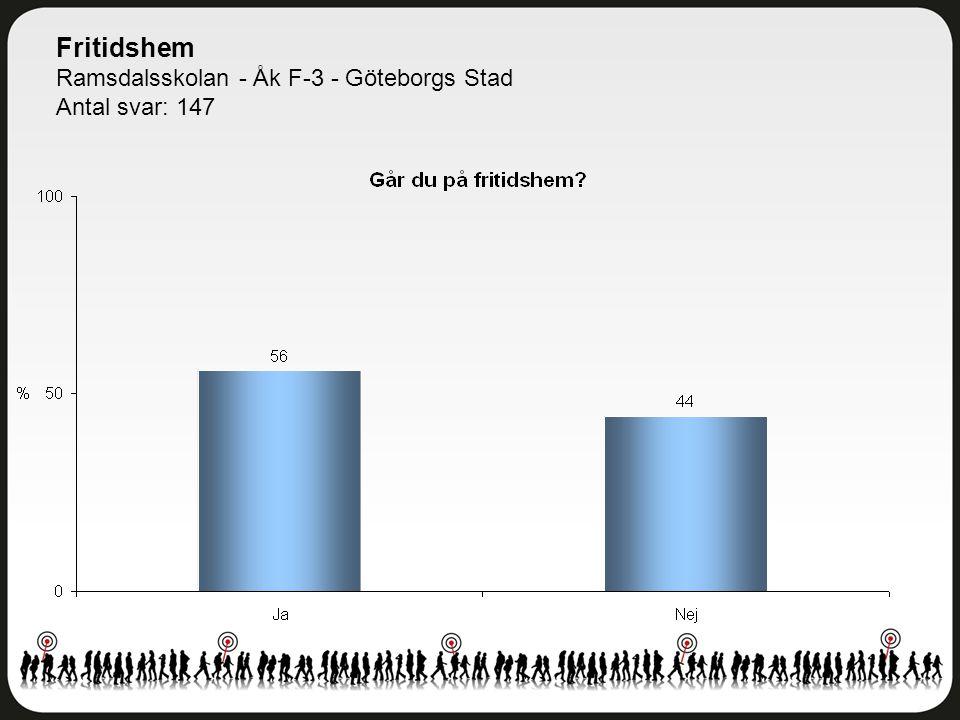 Fritidshem Ramsdalsskolan - Åk F-3 - Göteborgs Stad Antal svar: 147