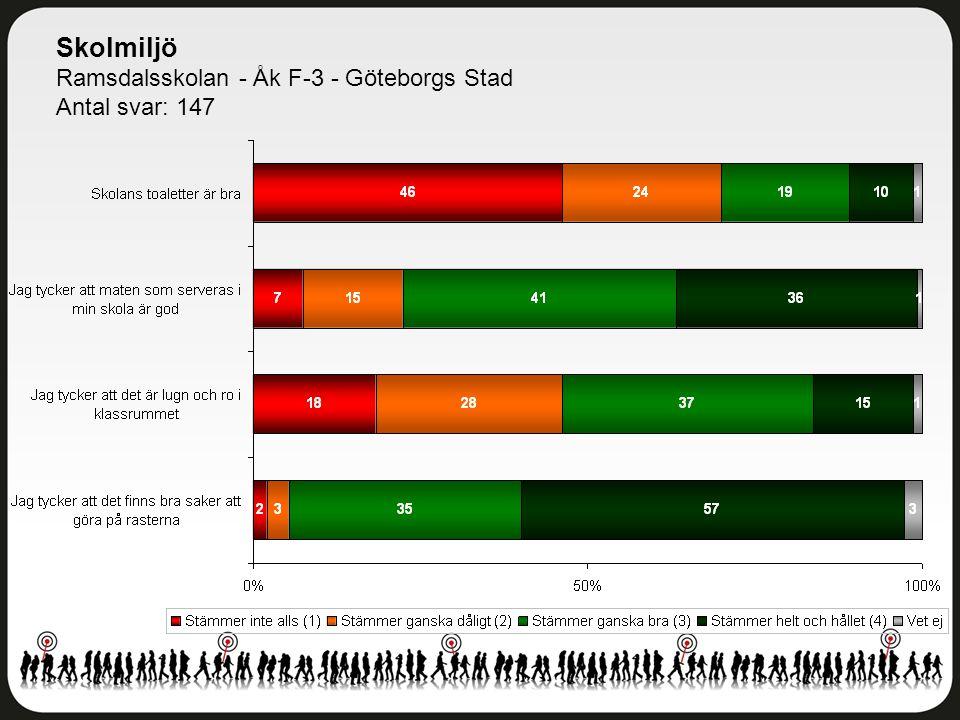 Skolmiljö Ramsdalsskolan - Åk F-3 - Göteborgs Stad Antal svar: 147