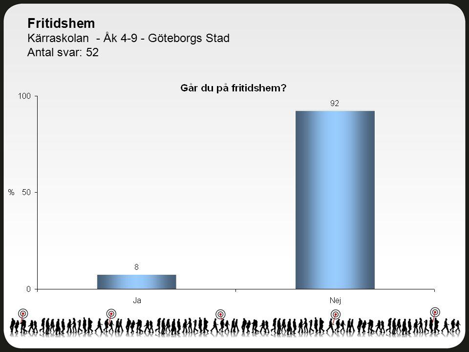 Fritidshem Kärraskolan - Åk 4-9 - Göteborgs Stad Antal svar: 52
