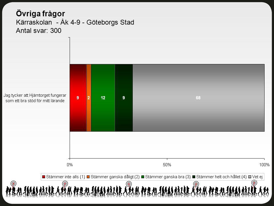 Övriga frågor Kärraskolan - Åk 4-9 - Göteborgs Stad Antal svar: 300