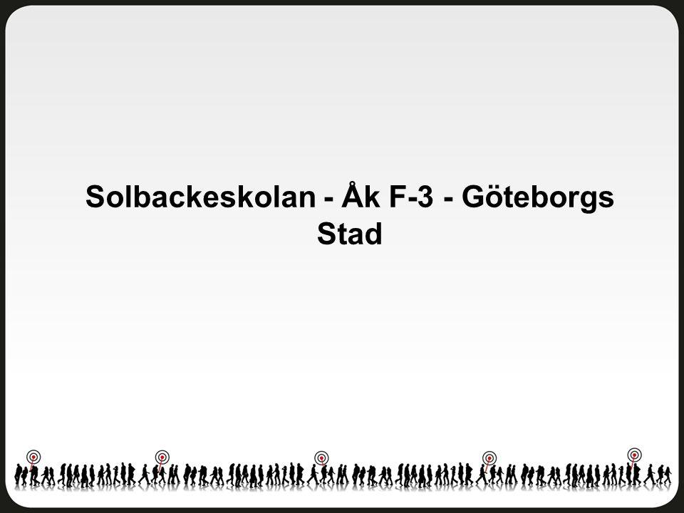 Solbackeskolan - Åk F-3 - Göteborgs Stad