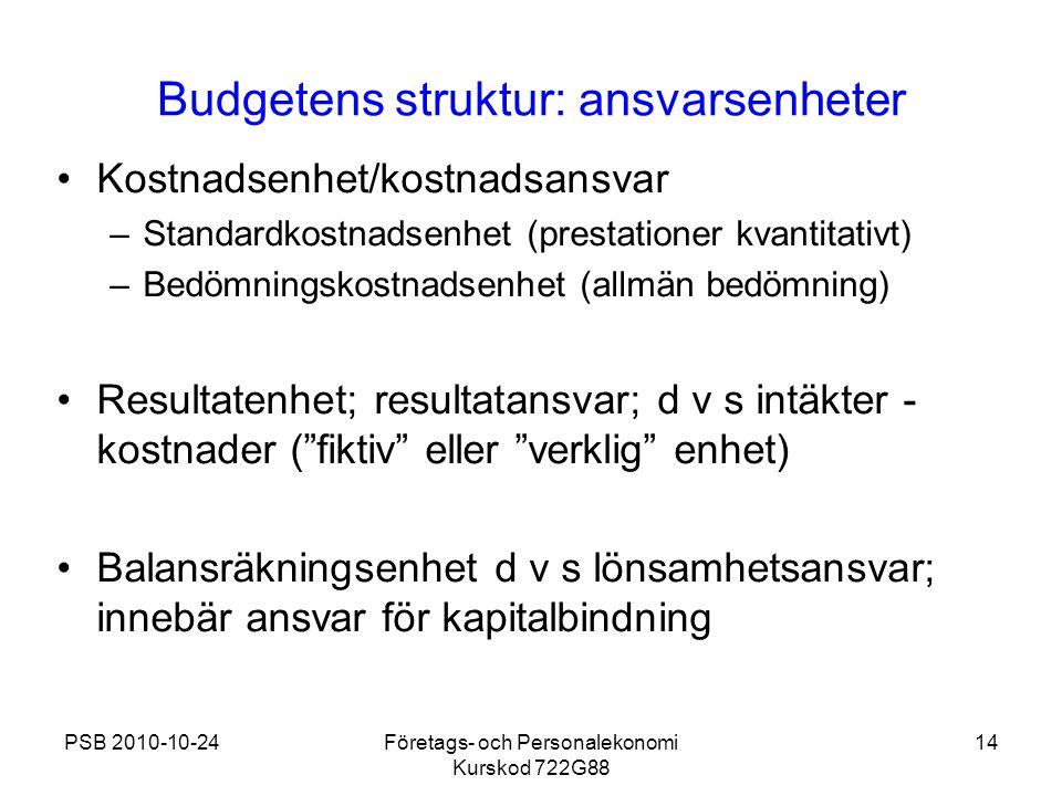 Budgetens struktur: ansvarsenheter