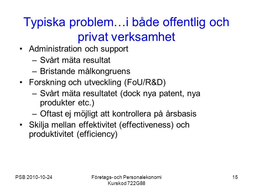 Typiska problem…i både offentlig och privat verksamhet