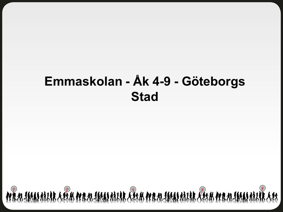 Emmaskolan - Åk 4-9 - Göteborgs Stad