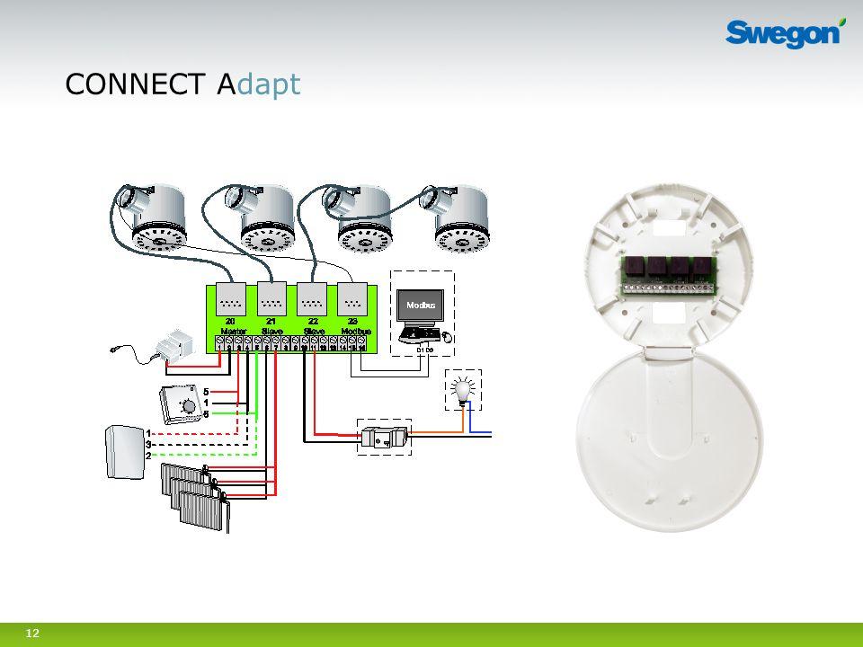 CONNECT Adapt Fördjupningsbild