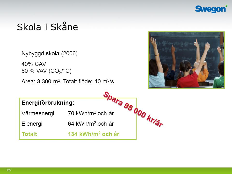 Skola i Skåne Spara 95 000 kr/år Spara 58 000 kr/år