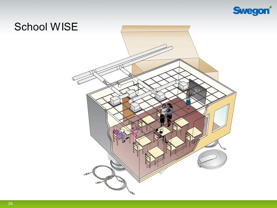School WISE Syfte med bild: Presentera School WISE Förslag till manus: