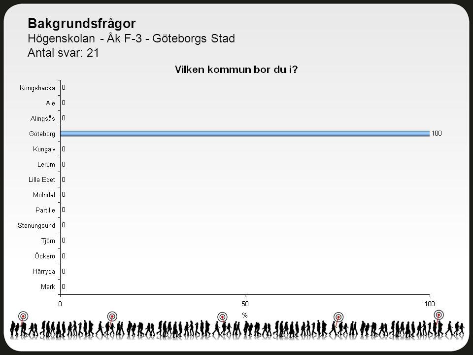 Bakgrundsfrågor Högenskolan - Åk F-3 - Göteborgs Stad Antal svar: 21