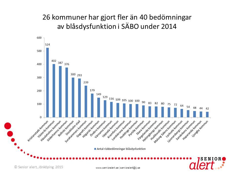 26 kommuner har gjort fler än 40 bedömningar av blåsdysfunktion i SÄBO under 2014