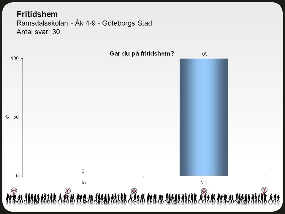 Fritidshem Ramsdalsskolan - Åk 4-9 - Göteborgs Stad Antal svar: 30