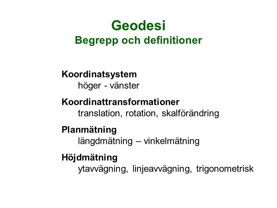 Begrepp och definitioner
