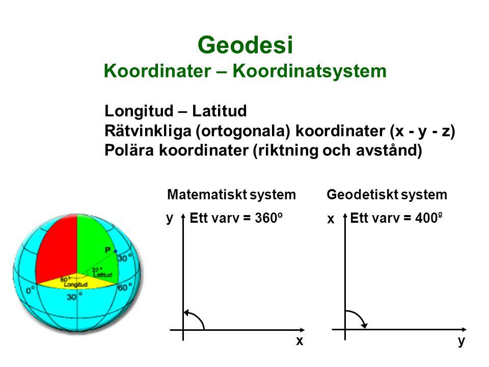 Koordinater – Koordinatsystem