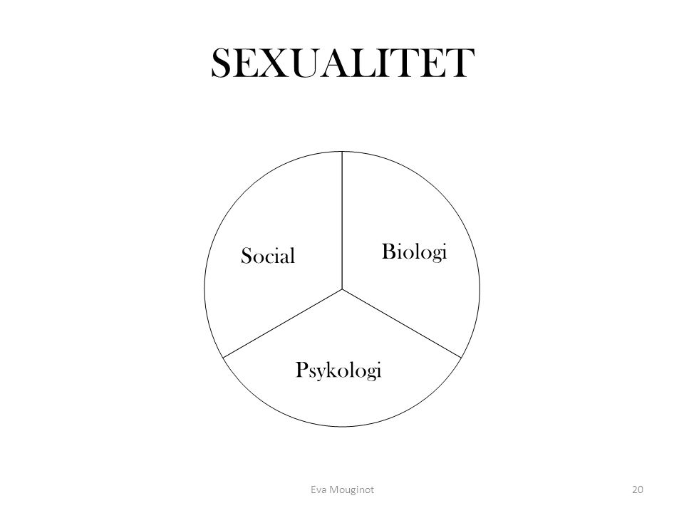 SEXUALITET Eva Mouginot