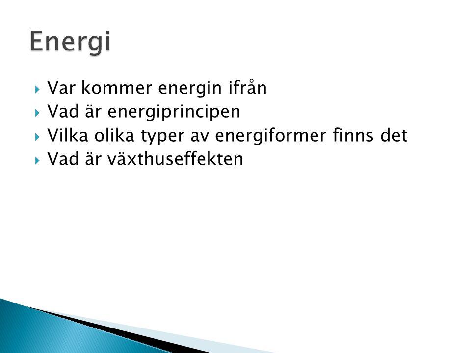 Energi Var kommer energin ifrån Vad är energiprincipen