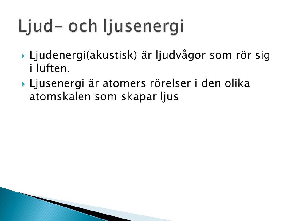 Ljud- och ljusenergi Ljudenergi(akustisk) är ljudvågor som rör sig i luften.