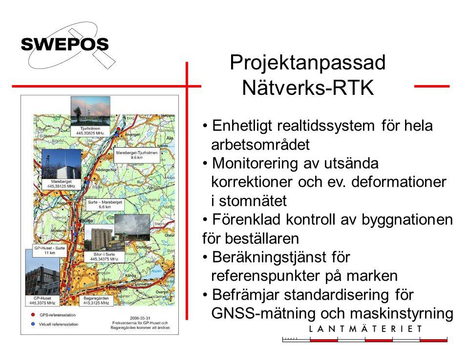 Projektanpassad Nätverks-RTK
