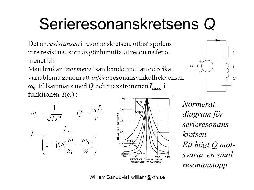 Serieresonanskretsens Q