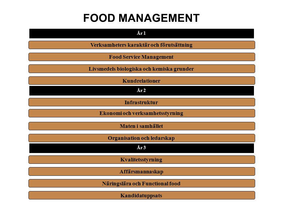 FOOD MANAGEMENT Verksamheters karaktär och förutsättning