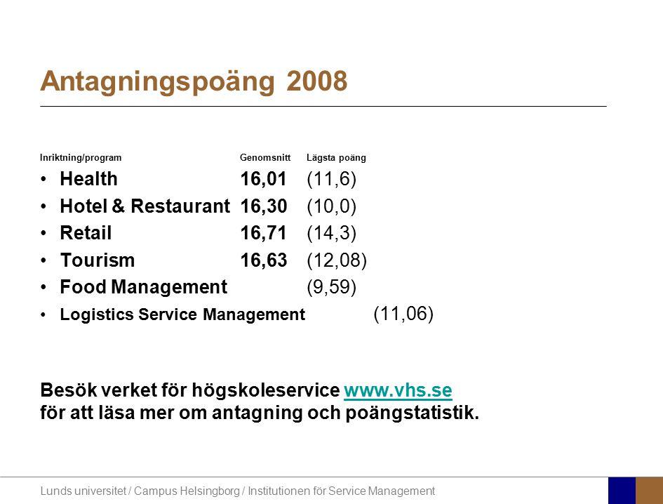 Antagningspoäng 2008 Health 16,01 (11,6)