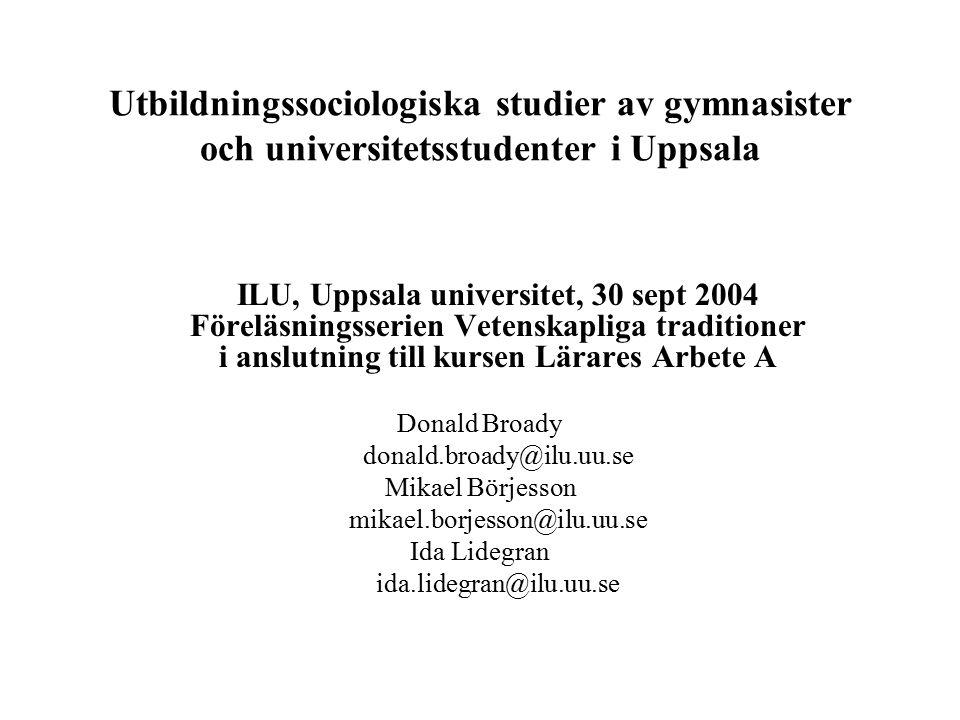 Utbildningssociologiska studier av gymnasister och universitetsstudenter i Uppsala