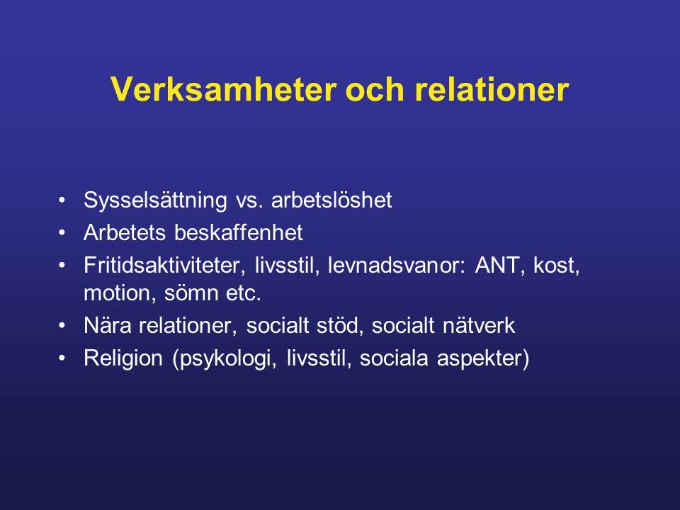 Verksamheter och relationer
