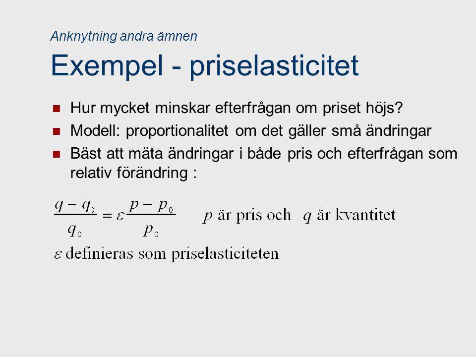 Anknytning andra ämnen Exempel - priselasticitet